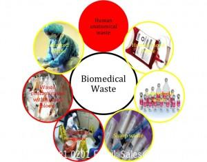 hazardous waste, biomedical waste